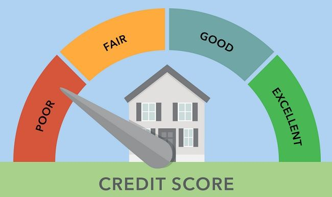 puntaje de credito